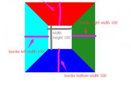纯css绘制三角形详解